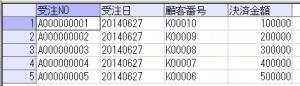 Oracle_インラインビュー1