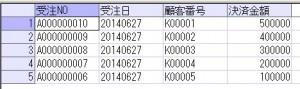 Oracle_インラインビュー2