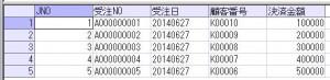 Oracle_row_number1