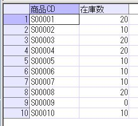 カーソル用在庫データ結果