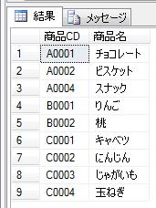 exists_1411受注のあった商品_sqlsv