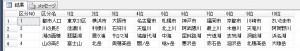 日本ランキング_ランク順横並び