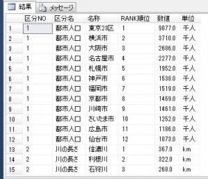 日本ランキング_ランク順