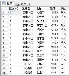 日本ランキング
