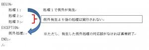 plsql_例外処理制御