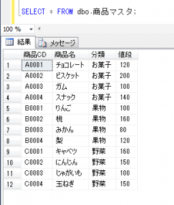 bcp_商品マスタ