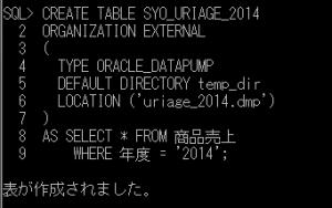 syo_uriage_2014
