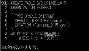 syo_uriage_2015