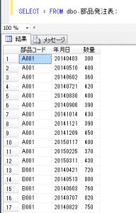 blog75_部品発注表