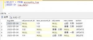 accounts_log